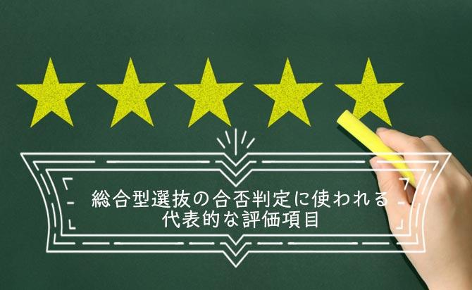 多くの大学が合否判断に利用する評価項目