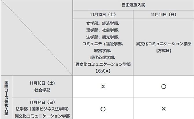 特別選抜入試と自由選抜入試の日程について